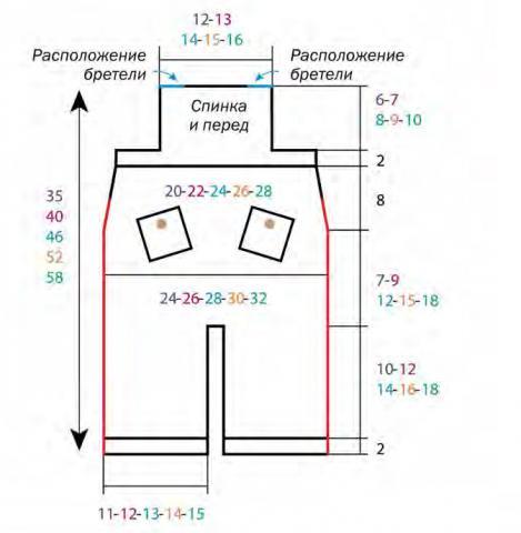 Схема вязания полукомбинезон для малыша жемчужным узором раздел для детей детские штанишки