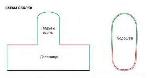 Схема вязания двухцветные высокие башмачки для малыша раздел для детей детские носочки