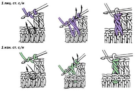 Схема вязания раздельный купальник на завязках для ребенка раздел вязание крючком для женщин купальники
