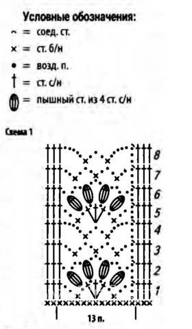Схема вязания ажурные гольфы с цветочным узором раздел вязание крючком для женщин носки