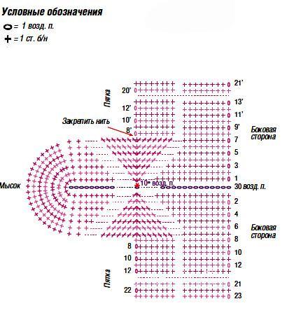 Схема вязания домашние угги с лентами раздел вязание крючком для женщин носки