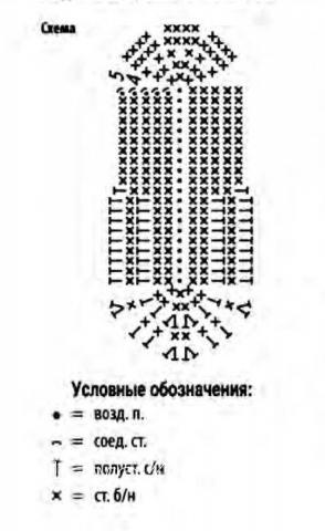 Схема вязания тапочки с вышитым рисунком раздел вязание крючком для женщин носки