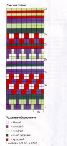 Схема вязания лиф от купальника и шорты с графическим рисунком раздел вязание крючком для женщин брюки, шорты