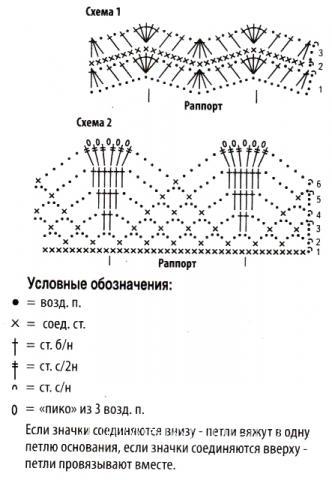 Схема вязания ажурная длинная юбка в пол раздел вязание крючком для женщин юбки для женщин
