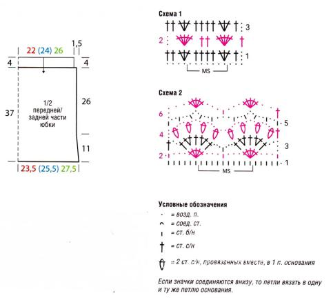 Схема вязания ажурная юбка до колена раздел вязание крючком для женщин юбки для женщин