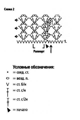 Схема вязания ажурная юбка с завязками на талии раздел вязание крючком для женщин юбки для женщин
