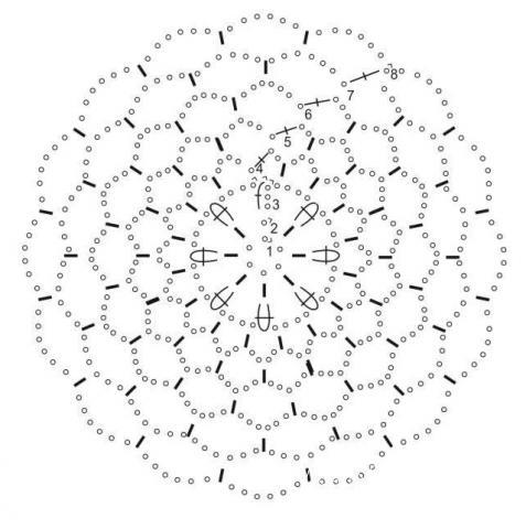 Схема вязания цветная юбка-парео с рисунком из кругов раздел вязание крючком для женщин юбки для женщин