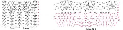 Схема вязания длинная ажурная юбка для лета раздел вязание крючком для женщин юбки для женщин
