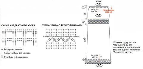 Схема вязания длинная юбка с узором раздел вязание крючком для женщин юбки для женщин