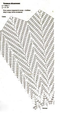 Схема вязания расклешенная зеленая юбка до колена раздел вязание крючком для женщин юбки для женщин