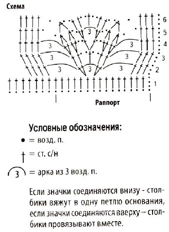 Схема вязания юбка с ажурным узором елочка раздел вязание крючком для женщин юбки для женщин