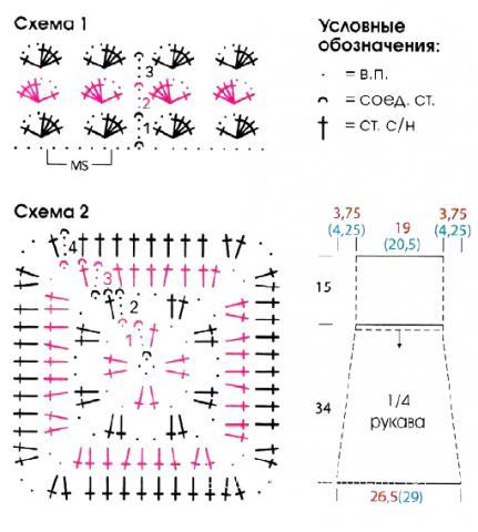 Схема вязания юбка с узором из квадратов раздел вязание крючком для женщин юбки для женщин
