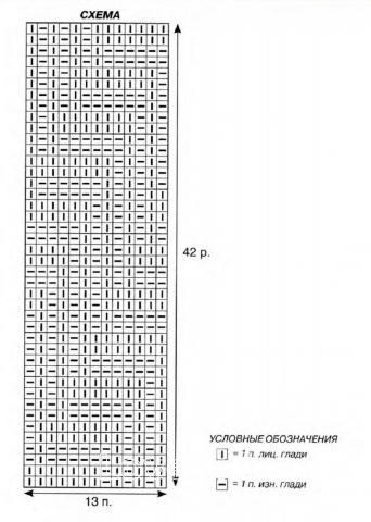 Схема вязания простой объемный шарф-снуд раздел  для мужчин