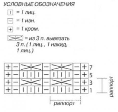 Схема вязания накидка-пончо со шнуровкой по бокам раздел вязание крючком для женщин пальто