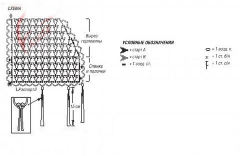 Схема вязания полосатый пончо с бахромой  раздел вязание крючком для женщин пальто