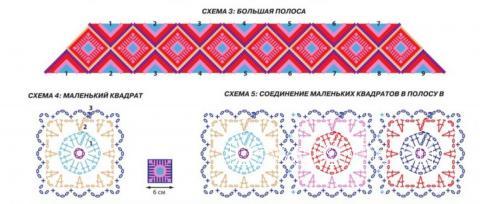 Схема вязания пончо с графическим рисунком раздел вязание крючком для женщин пальто
