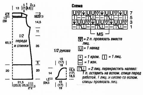 Схема вязания ажурное платье длиной до колена раздел вязание спицами для женщин платья, сарафаны для женщин