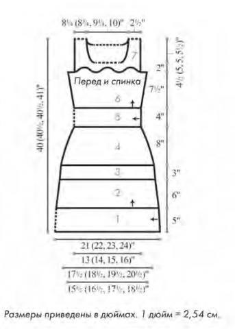 Схема вязания ажурное приталенное платье-майка раздел вязание спицами для женщин платья, сарафаны для женщин
