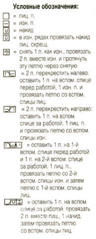 Схема вязания длинное платье с ажурным узором раздел вязание спицами для женщин платья, сарафаны для женщин