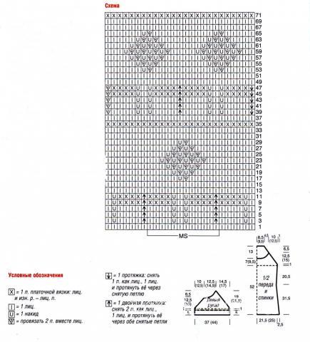 Схема вязания коралловая туника с узором раздел вязание спицами для женщин платья, сарафаны для женщин