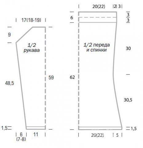Схема вязания короткое полосатое платье для лета раздел вязание спицами для женщин платья, сарафаны для женщин