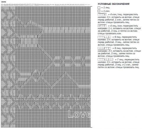 Схема вязания платье с объемным рельефным узором из кос раздел вязание спицами для женщин платья, сарафаны для женщин