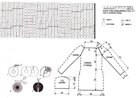 Схема вязания платье с открытыми плечами и узором из кос раздел вязание спицами для женщин платья, сарафаны для женщин
