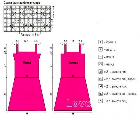 Схема вязания розовое платье раздел вязание спицами для женщин платья, сарафаны для женщин