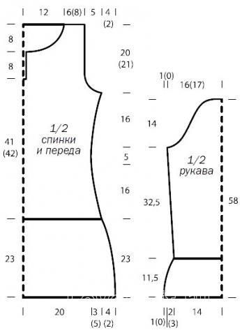 Схема вязания сетчатое платье с ажурным подолом раздел вязание спицами для женщин платья, сарафаны для женщин