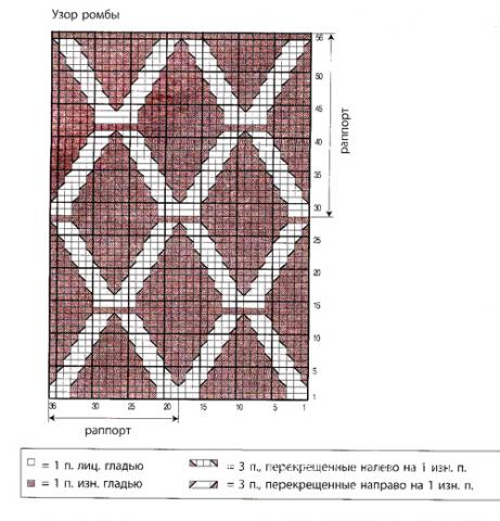 Схема вязания туника с ромбами и жаккардовым узором  раздел вязание спицами для женщин платья, сарафаны для женщин