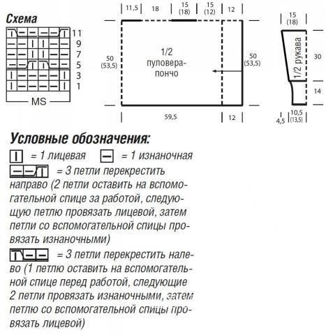 Схема вязания асимметричная кофта-пончо с сотами раздел вязание спицами для женщин кофты спицами женские