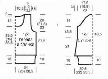 Схема вязания ажурная кофта с присборенными рукавами раздел вязание спицами для женщин кофты спицами женские