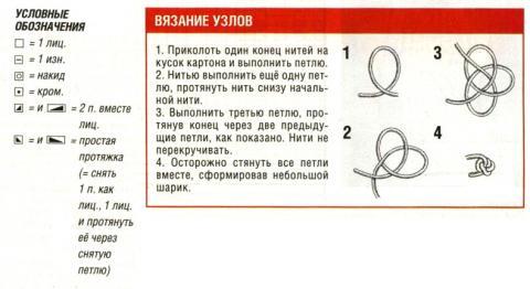 Схема вязания ажурный джемпер с короткими рукавами раздел вязание спицами для женщин кофты спицами женские