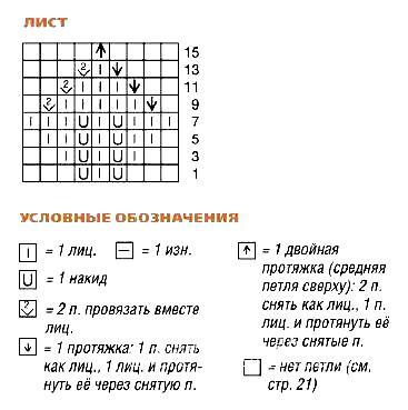 Схема вязания ажурный джемпер с круглым воротником раздел вязание спицами для женщин кофты спицами женские
