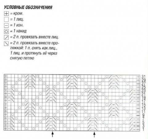 Схема вязания ажурный джемпер с круглым вырезом раздел вязание спицами для женщин кофты спицами женские