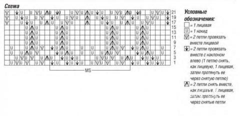 Схема вязания ажурный джемпер с воротником лодочка раздел вязание спицами для женщин кофты спицами женские