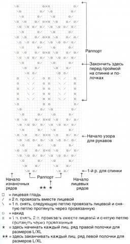Схема вязания ажурный кардиган с рукавами-фонариками раздел вязание спицами для женщин кофты спицами женские