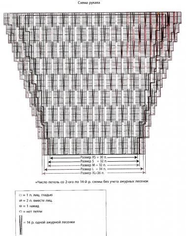 Схема вязания белый джемпер с ажурным узором раздел вязание спицами для женщин кофты спицами женские