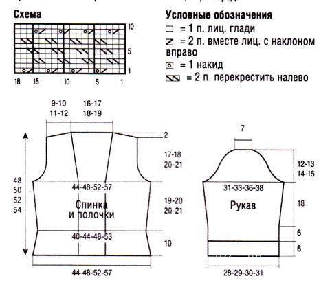 Схема вязания белый укороченный жакет с рукавом 3/4 раздел вязание спицами для женщин кофты спицами женские