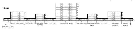 Схема вязания бирюзовый узорчатый  жакет раздел вязание спицами для женщин кофты спицами женские