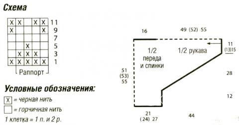 Схема вязания цветная кофта с зигзагообразным узором раздел вязание спицами для женщин кофты спицами женские