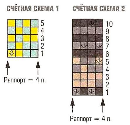Схема вязания цветной джемпер из ленточной пряжи раздел вязание спицами для женщин кофты спицами женские
