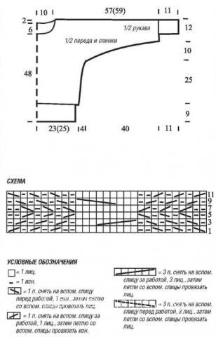 Схема вязания цветной джемпер «летучая мышь» раздел вязание спицами для женщин кофты спицами женские