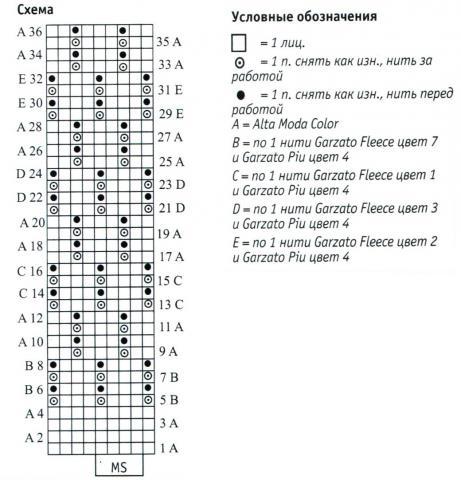Схема вязания цветной джемпер с узором из снятых петель раздел вязание спицами для женщин кофты спицами женские