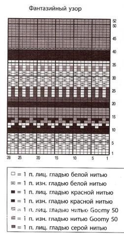 Схема вязания цветной джемпер в полоску с рукавом реглан раздел вязание спицами для женщин кофты спицами женские