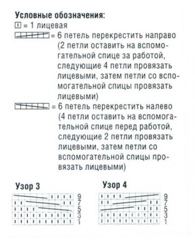 Схема вязания цветной кардиган с отложным воротником раздел вязание спицами для женщин кофты спицами женские