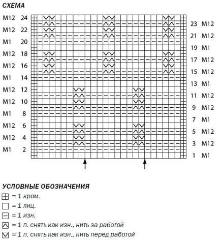Схема вязания цветной кардиган с рукавами  «летучая мышь» раздел вязание спицами для женщин кофты спицами женские