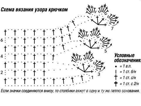 Схема вязания цветной топ с цветами и ажурными вставками раздел вязание спицами для женщин кофты спицами женские