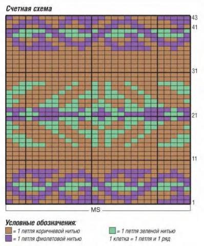 Схема вязания цветной удлиненный кардиган и топ раздел вязание спицами для женщин кофты спицами женские