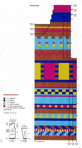 Схема вязания цветной жаккардовый джемпер раздел вязание спицами для женщин кофты спицами женские